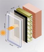 słoneczne panele grzewcze